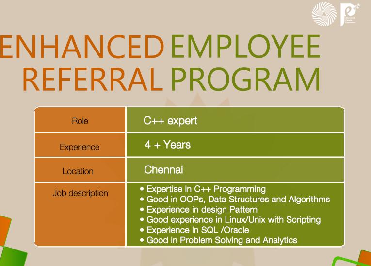 Altimetrik India   C++ Software Required at Altimetrik Chennai