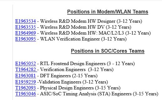 Qualcomm Openings In Qualcomm Banglore For Hw Vlsi Domain 2 15 Year Exp Needed